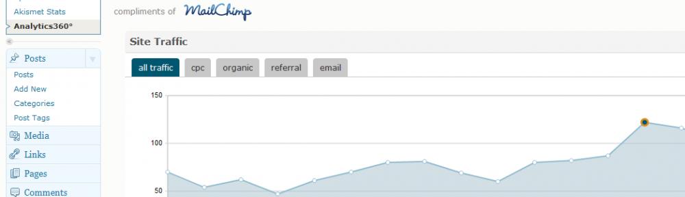 Analytics360 Screenshot